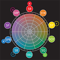 Плакат c цветовым кругом Манселла