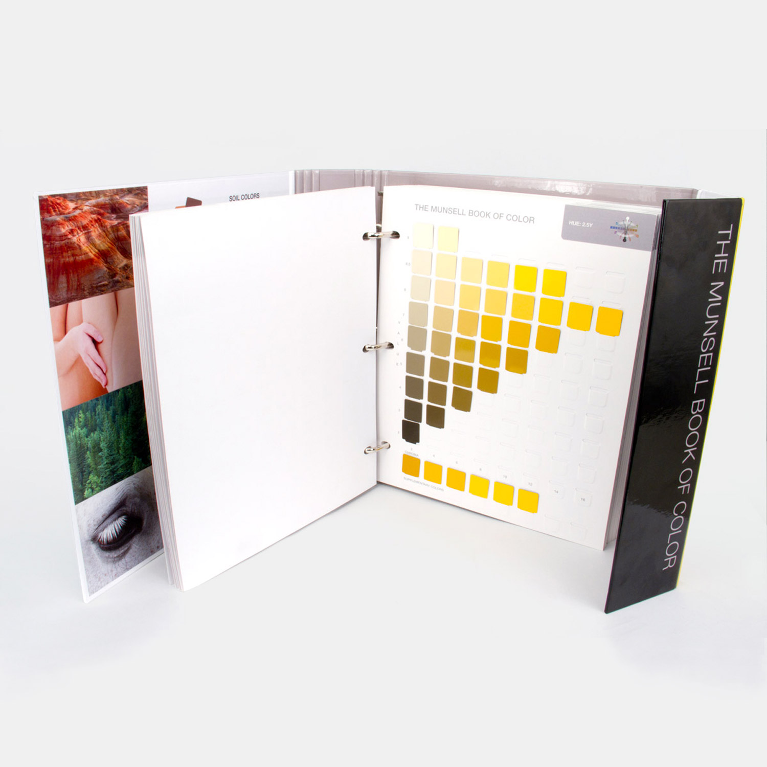 Munsell Book of Color, Glossy Edition